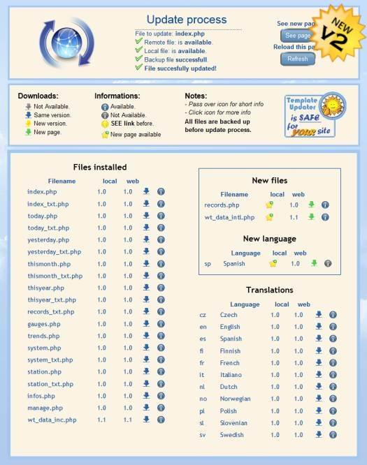 Weather by You! Weather Blues Template Manager Module