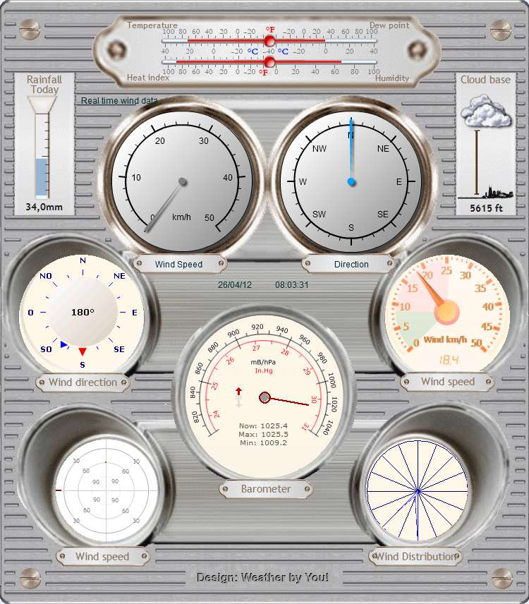 Heavy Duty Weather gauges